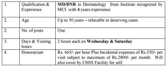 BARC Dermatology Part-time vacancy 2015