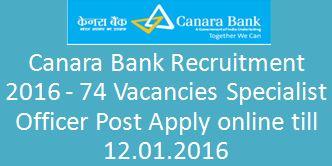 Caranara Bank Recruitment 2015-2015 Break up Advertisement