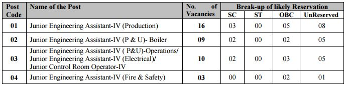 IOCL Recruitment 38 Posts Bihar 2016