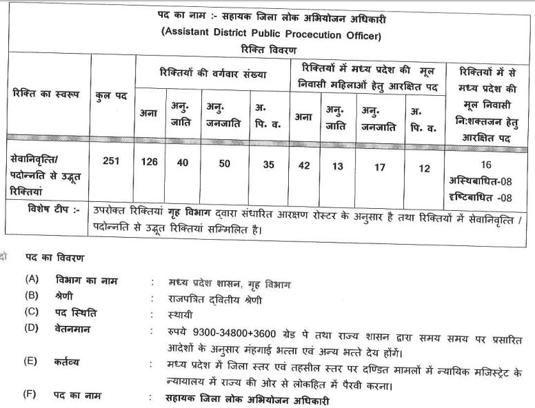 MPPSC Recruitment 2016 Assistant District Prosecution Officer ADPO Posts