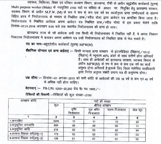 Multi Purpose Worker (Male) Recruitment Related Notice Jharkhand