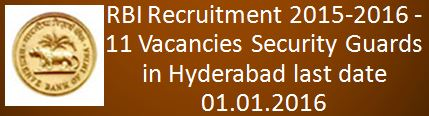 RBI Recruitment December 2015 Advertisement