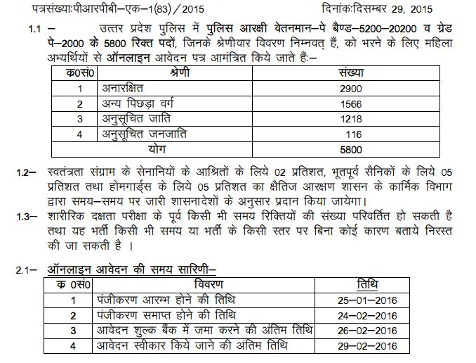 UP Polic Recruitment 2015-16 5800 Vacancies
