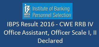 IBPS RRB CWE IV Result 2016