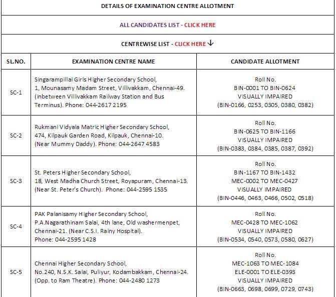 Stationery Printing Examination centre List_1