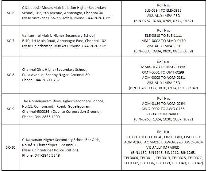 Stationery Printing Examination centre List_2