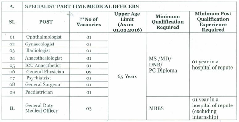 BHEL Haridwar Recruitment PMO February 2016