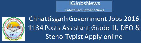 Chattisgarh Vyapam Recruitment 2016 Notification