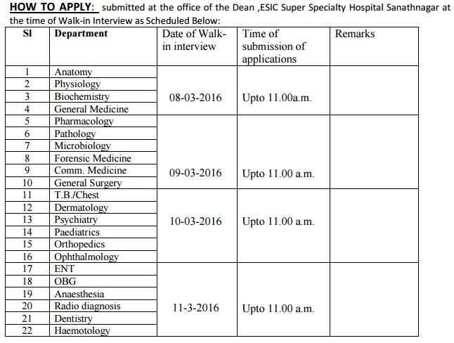 ESIC Hyderabad Recruitment_February 2016_Schedule
