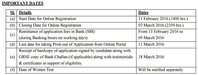 GRSE Recruitment Important Dates 2016