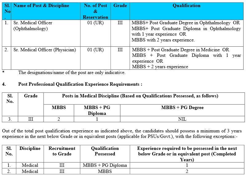 HAL Recruitment 2016 Senior Medical Officer 2 Posts