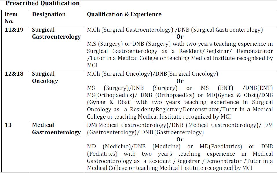 JKPSC_NOTIFICATION_LECT_GMC_JMU_SGR_Qualification_1