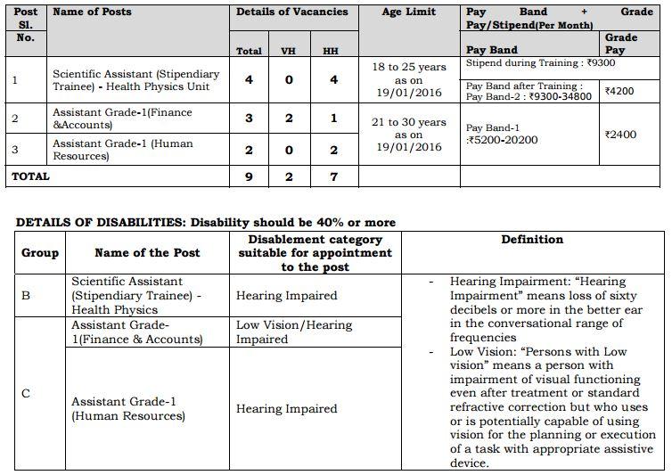 NPCIL Recruitment Advt 9 Posts