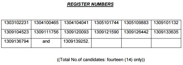 TSPSC Result_ 2016man-hmwssb-resutnotification-250216-4