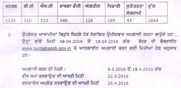 Punjab SSSB Clerk & DEO Jobs April 2016