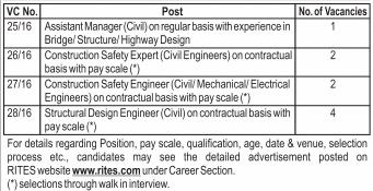 RITES Limited Recruitment Notification April 27 2016