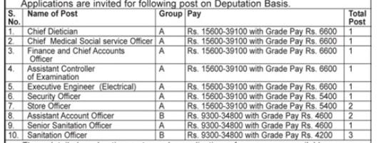 AIIMS Jodhpur Recruitment July 2016