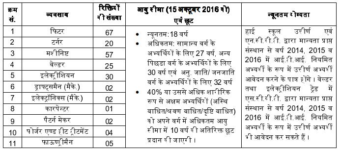 bhel-haridwar-trade-apprentice-notification-october-2016