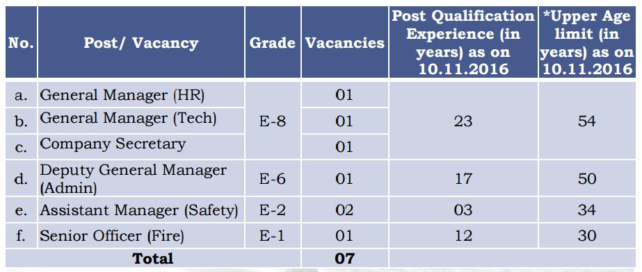mdl-recruitment-october-2016_vacancy-details