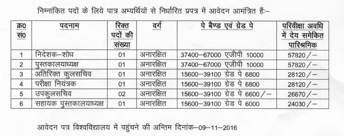 mdsu-recruitment-2016-17-non-teaching-professionals-november